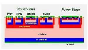 智能功率技术的荧光灯驱动电路设计方案试验机